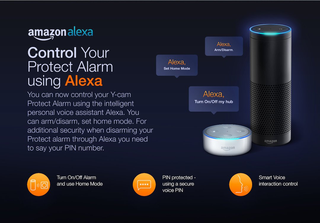 Smart Home Alarm Security System